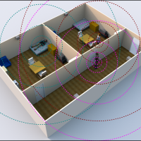 Our Approach. Part I. Indoor Positioning System